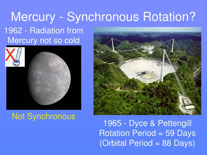 Mercury - Synchronous Rotation?