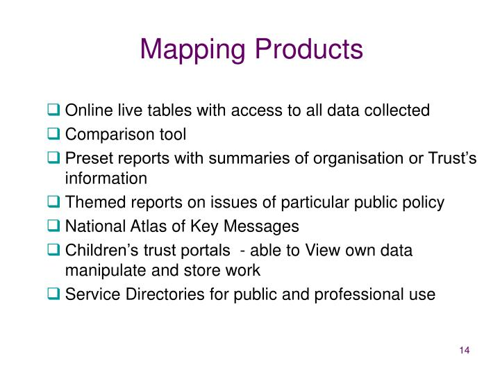 Mapping Products