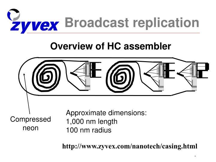 Broadcast replication