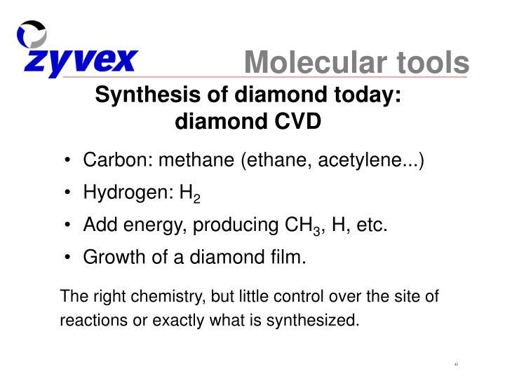 Molecular tools