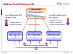 iea functional requirements1