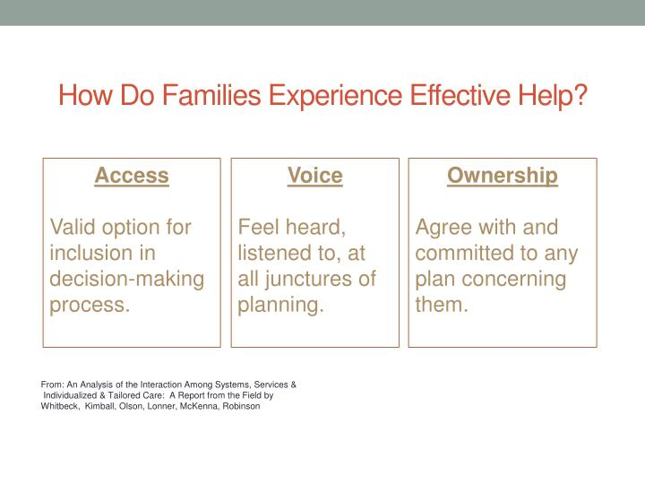 How Do Families Experience Effective Help?