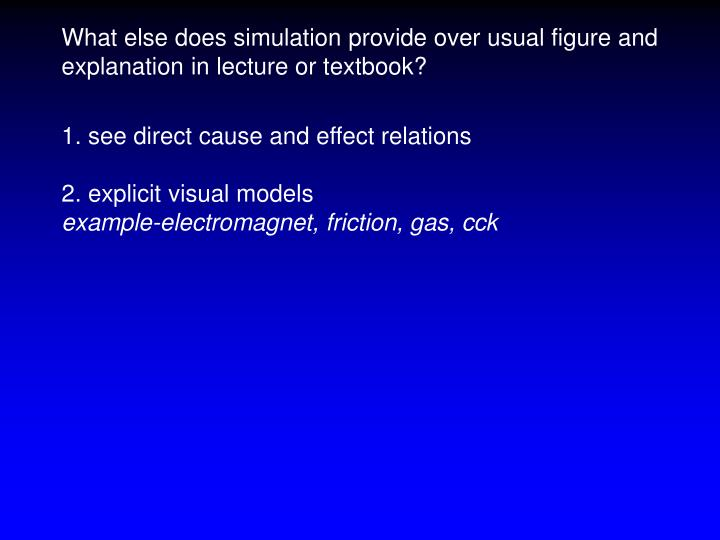 What else does simulation provide over usual figure and explanation in lecture or textbook?