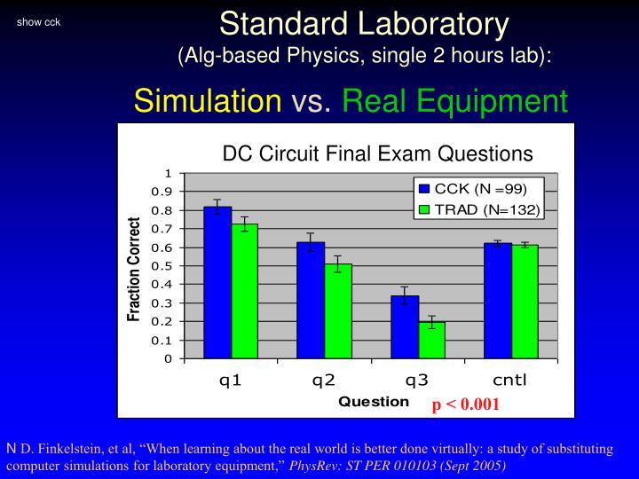 Standard Laboratory