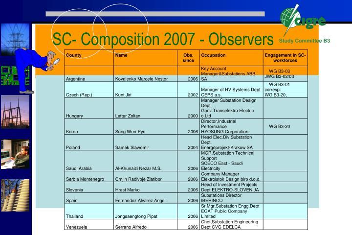 SC- Composition 2007 - Observers