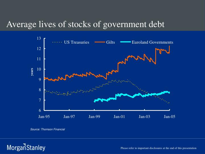 Average lives of stocks of government debt