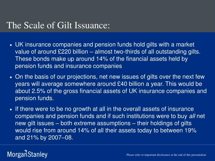 The Scale of Gilt Issuance: