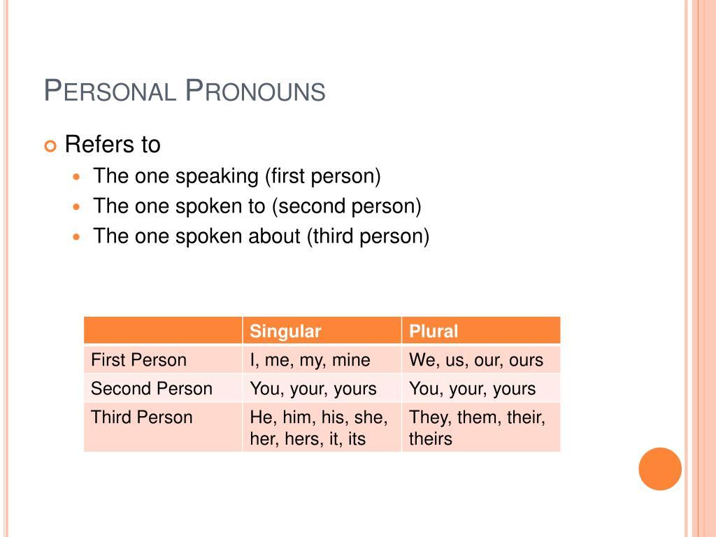 PPT - Grammar: Parts of Speech PowerPoint Presentation ...