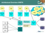 architectural overview of mvta