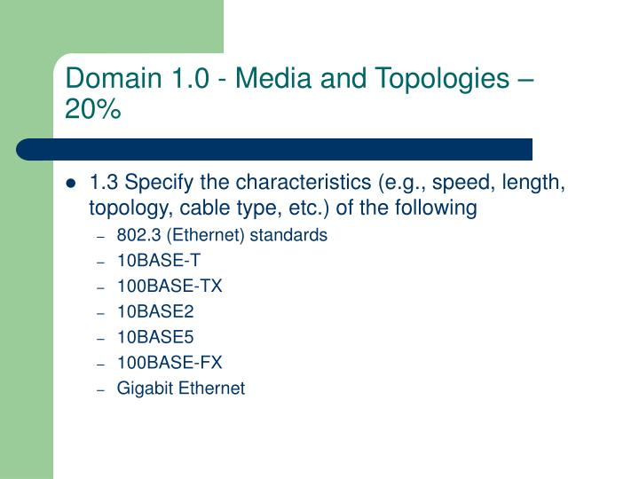 Domain 1.0 - Media and Topologies – 20%