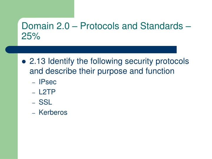 Domain 2.0 – Protocols and Standards – 25%