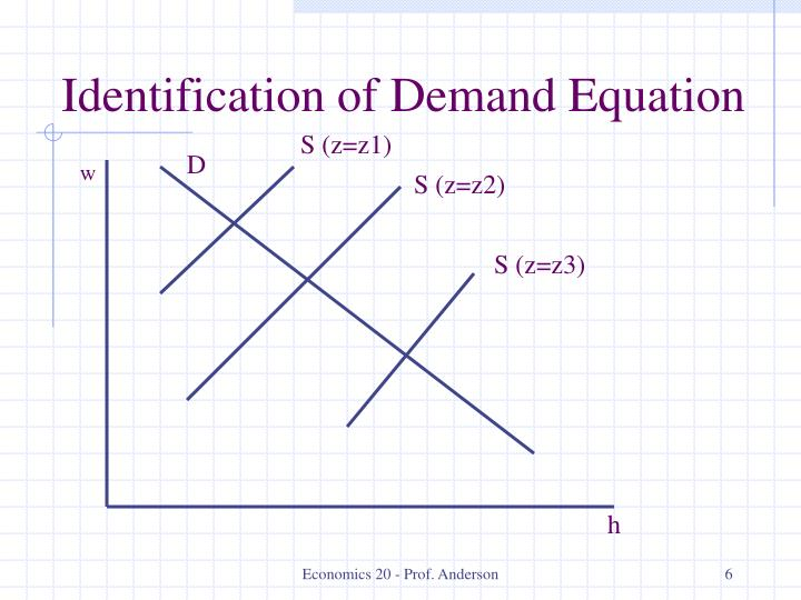 Identification of Demand Equation