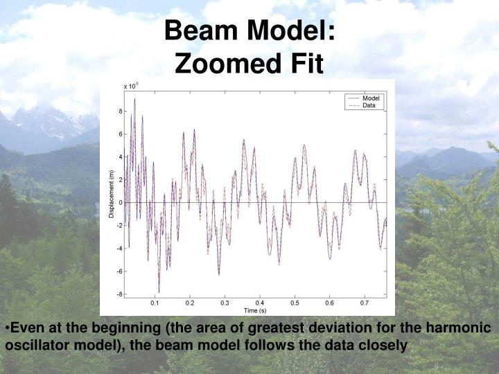 Beam Model: