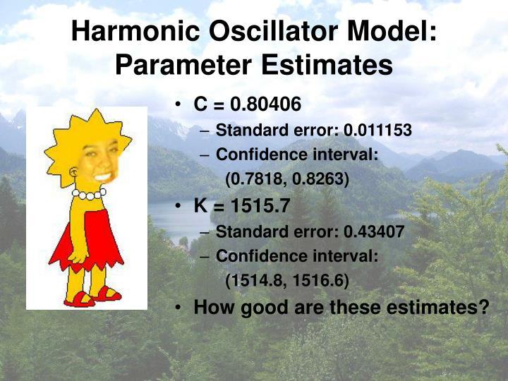 Harmonic oscillator model parameter estimates