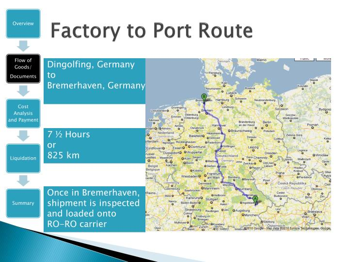Factory to Port Route