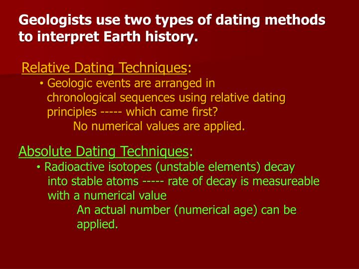 relative dating historical geology
