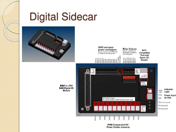 Digital Sidecar