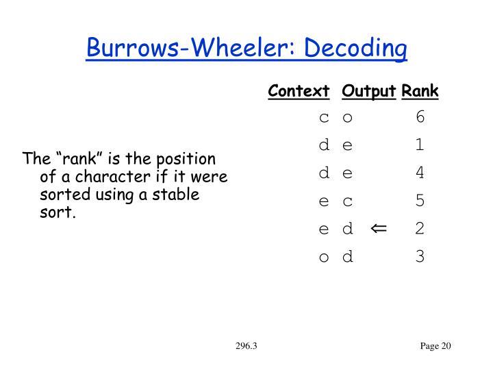 Burrows-Wheeler: Decoding