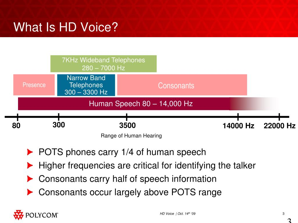 PPT - HD Voice and Asterisk: Hearing the sirens song PowerPoint
