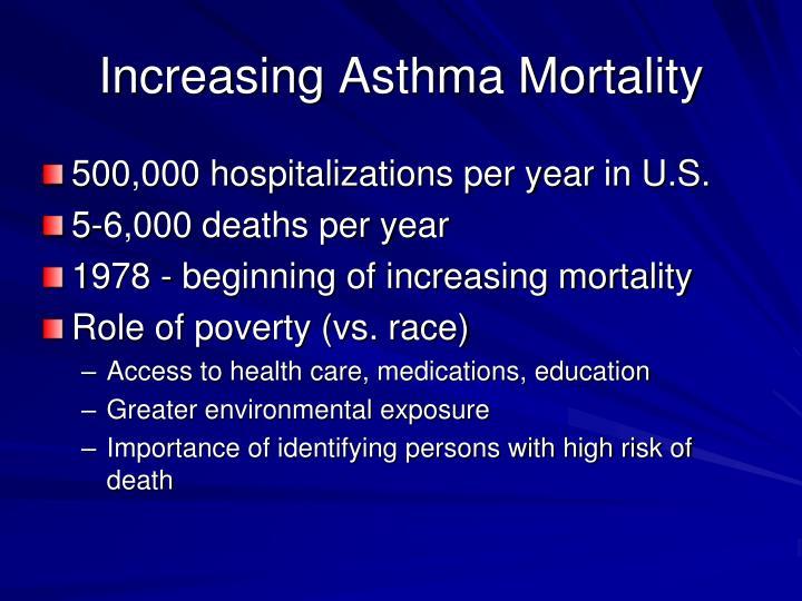 Increasing Asthma Mortality