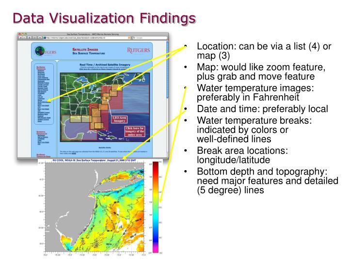 Data Visualization Findings