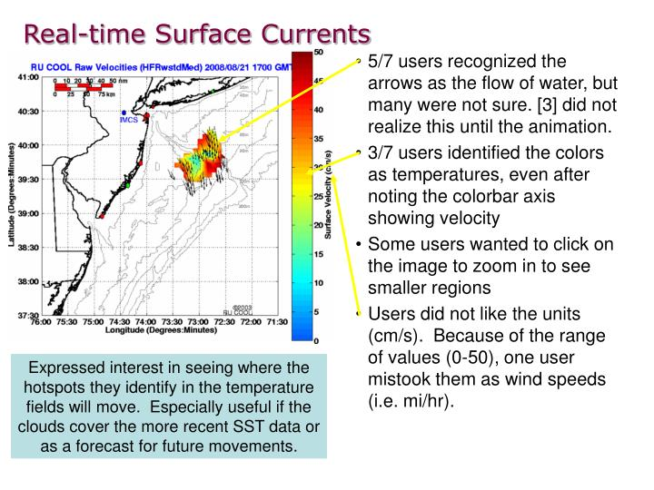 Real-time Surface Currents