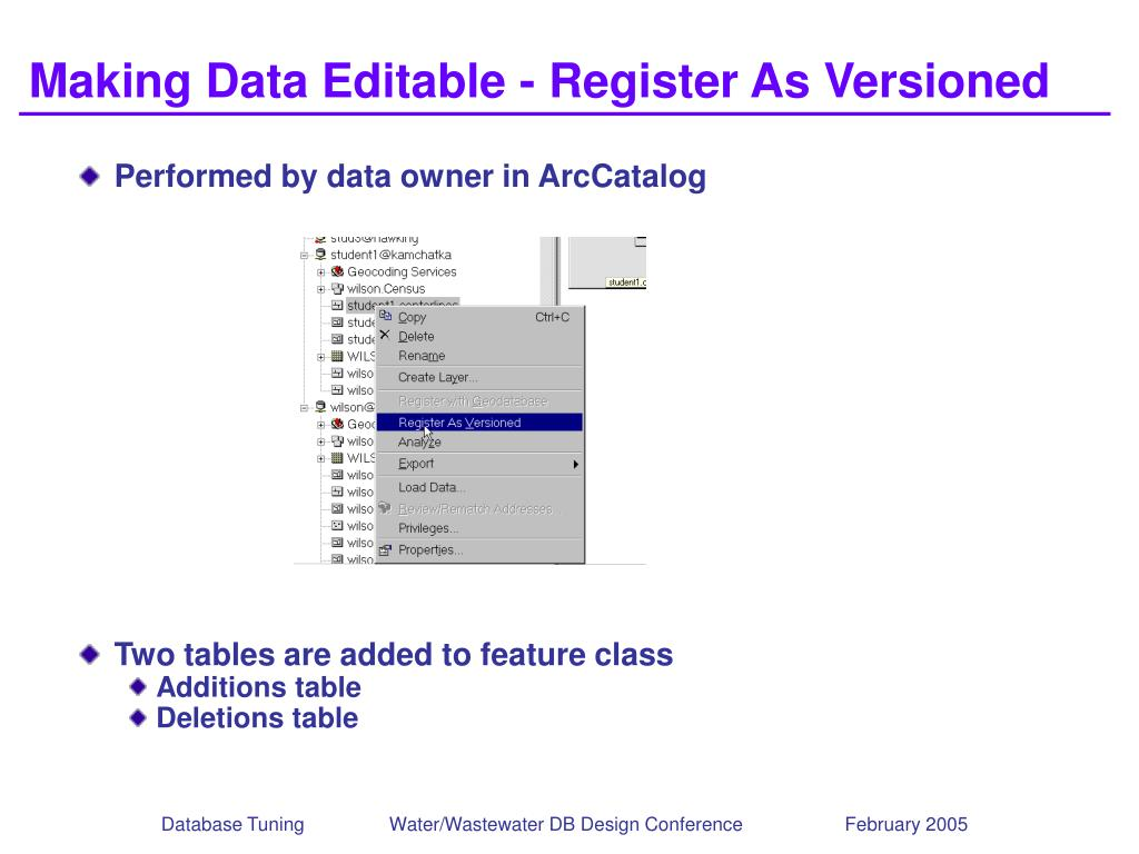PPT - If You Want to Have your Database Sing on Key, Then