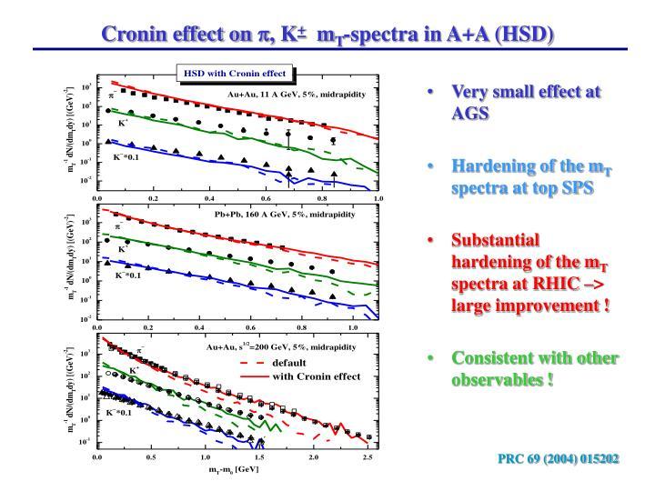 Cronin effect on