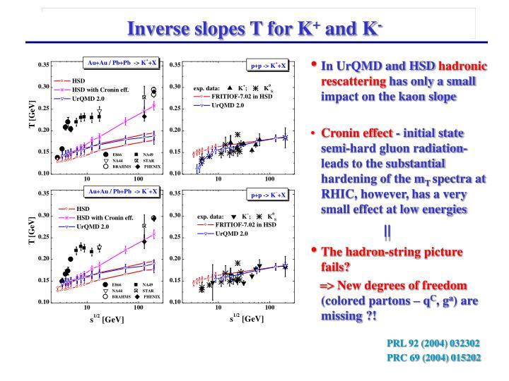 Inverse slopes T for K