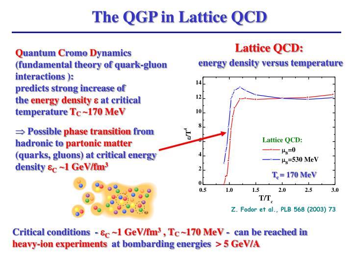 The qgp in lattice qcd