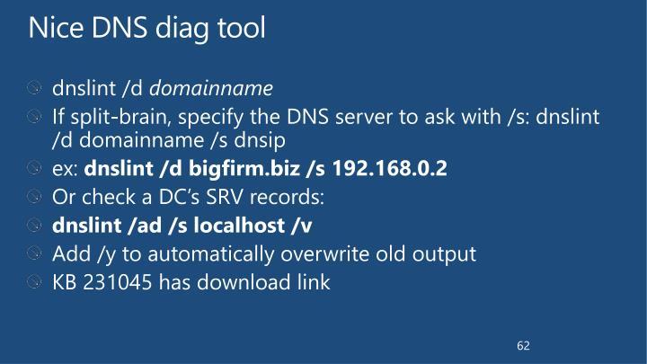 Nice DNS diag tool