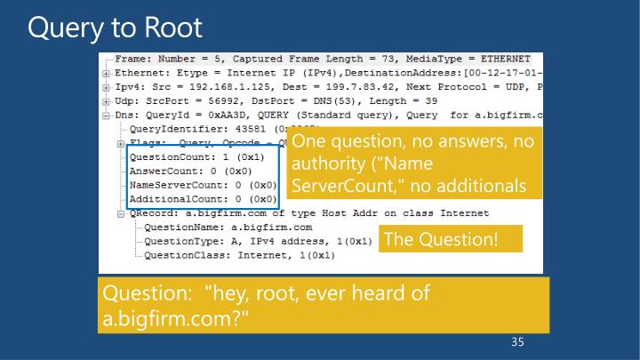 Query to Root