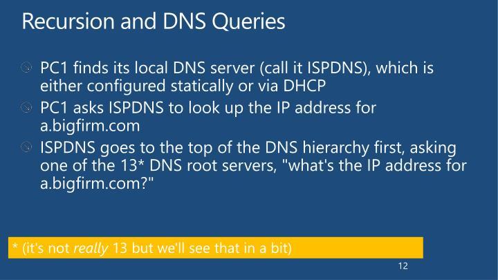 Recursion and DNS Queries