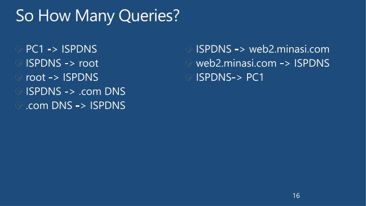So How Many Queries?