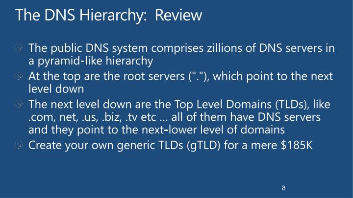The DNS Hierarchy:  Review