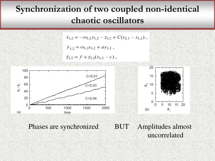 Synchronization of two coupled non-identical chaotic oscillators