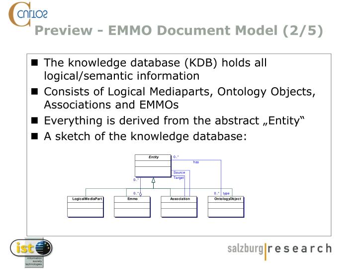 The knowledge database (KDB) holds all logical/semantic information