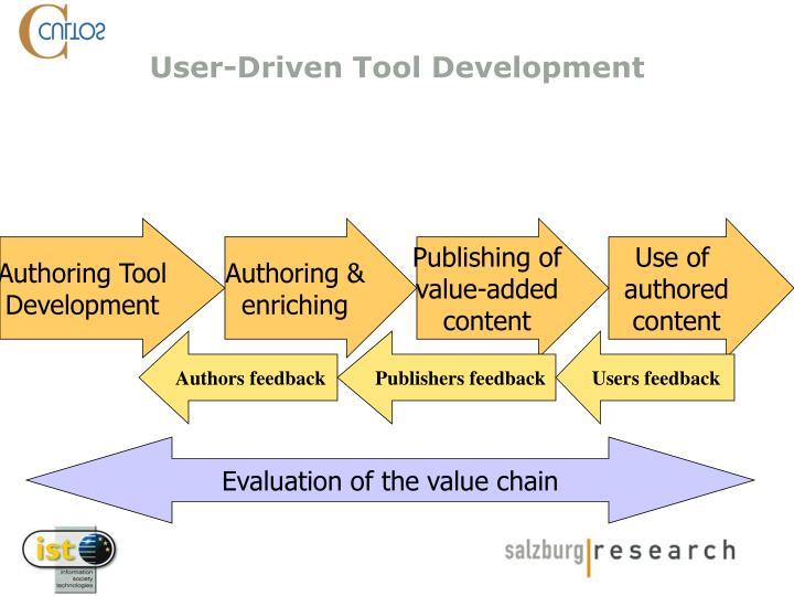 User driven tool development