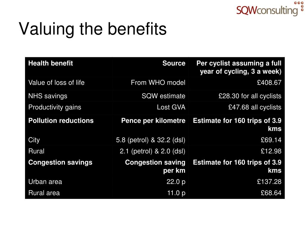 Valuing the benefits