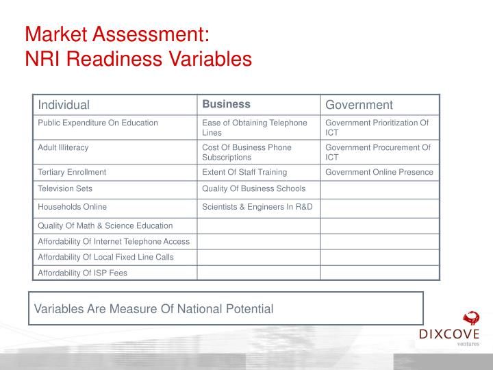 e readiness assessment for ict infrastructure of Self assessment for e-readiness  evaluate education sectors which provide human resource capable of managing ict infrastructure also .