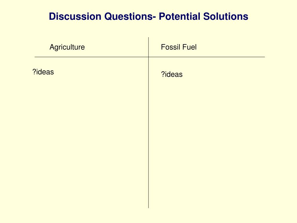 Discussion Questions- Potential Solutions