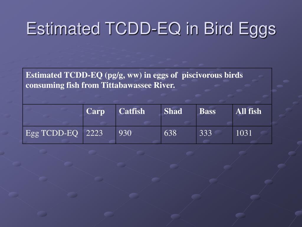 Estimated TCDD-EQ in Bird Eggs