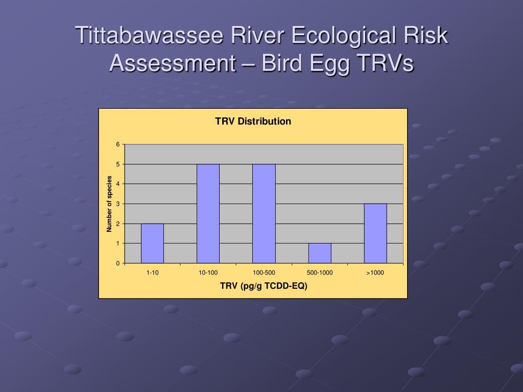 Tittabawassee River Ecological Risk Assessment – Bird Egg TRVs