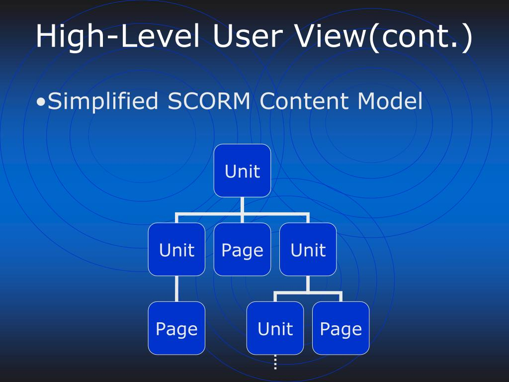 High-Level User View(cont.)