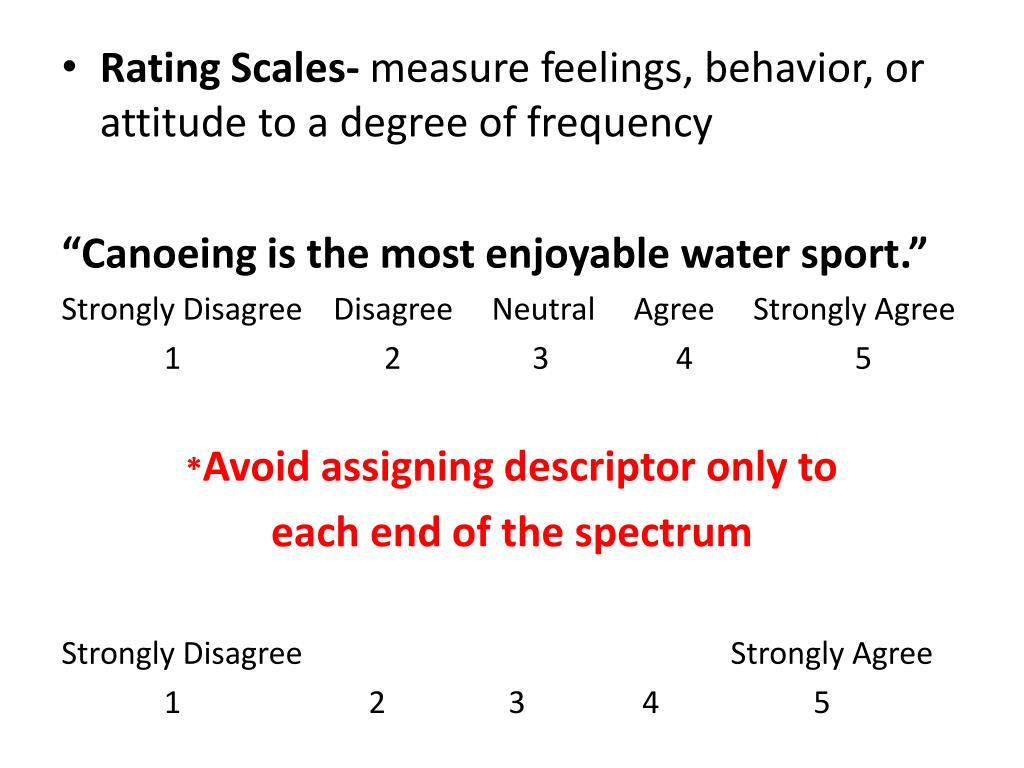 Rating Scales-