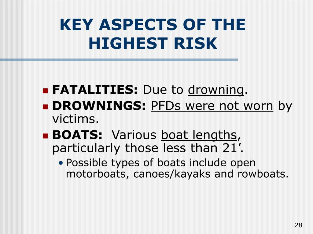 KEY ASPECTS OF THE HIGHEST RISK