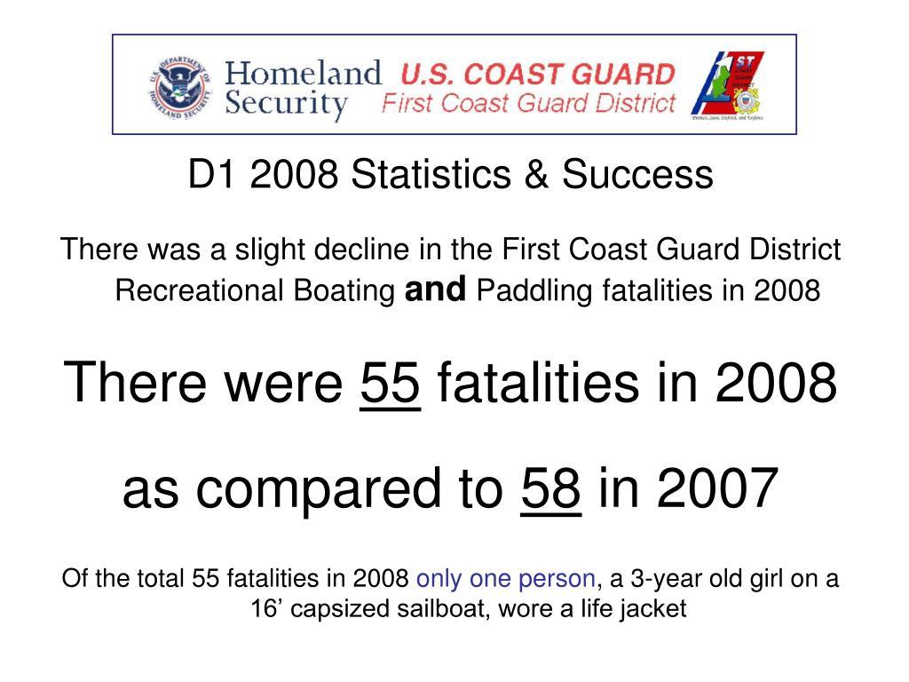 D1 2008 Statistics & Success