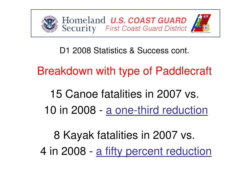 D1 2008 Statistics & Success cont.