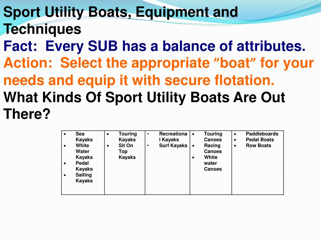 Sport Utility Boats, Equipment and Techniques