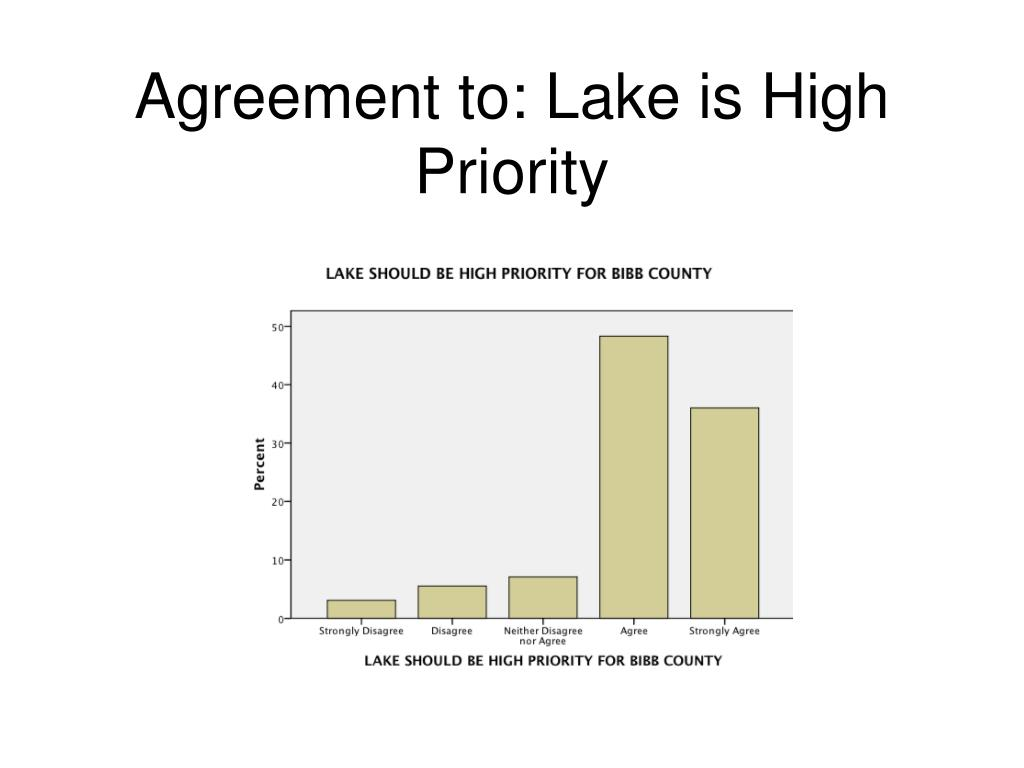 Agreement to: Lake is High Priority